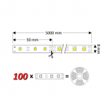 PREMIUM 300 LED Strip 30W-skiss